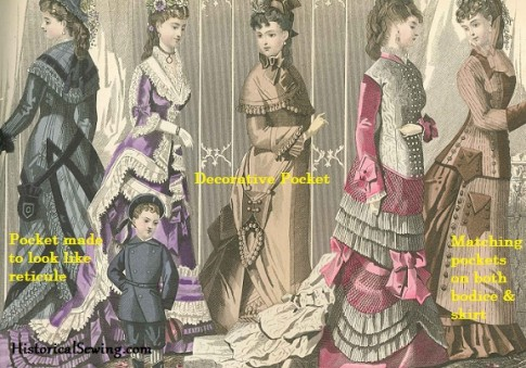1877 Ladies with Pockets on the Outside