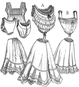 Edwardian Undergarments Pattern