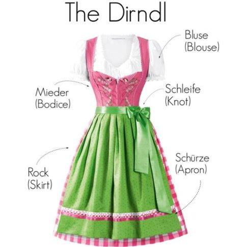 for the love of dirndls  a new obsession  historical sewing